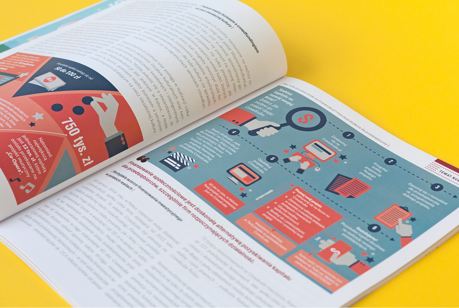 For Comarch we took care of  Nowoczesne Zarządzanie magazine