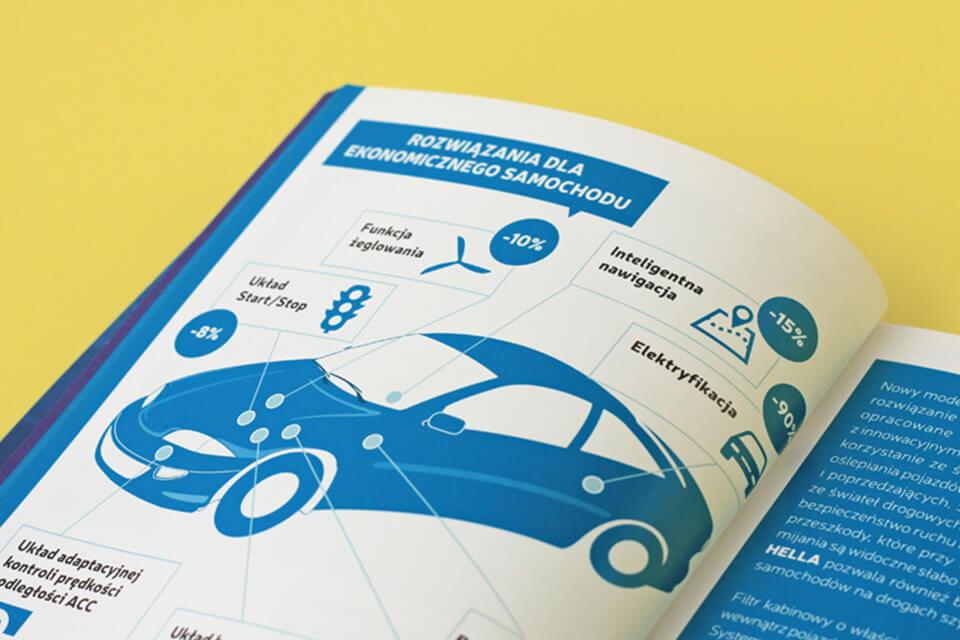 Dla Stowarzyszenia Dystrybutorów i Producentów Części Motoryzacyjnych kompleksowo opracowaliśmy dwa raporty motoryzacyjne