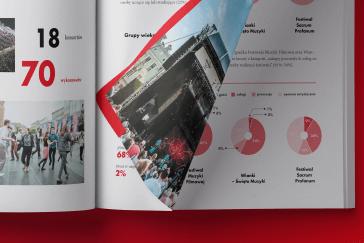 Kolejna rozkładówka z raportu o festiwalach muzycznych w Krakowie