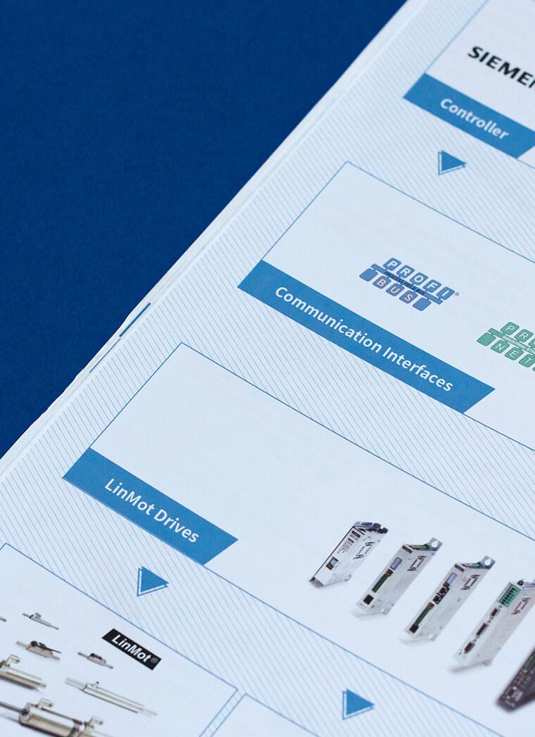Katalog produktów dla LinMot