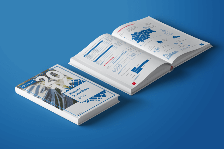 Publikacja dla Urzędu Miasta Krakowa